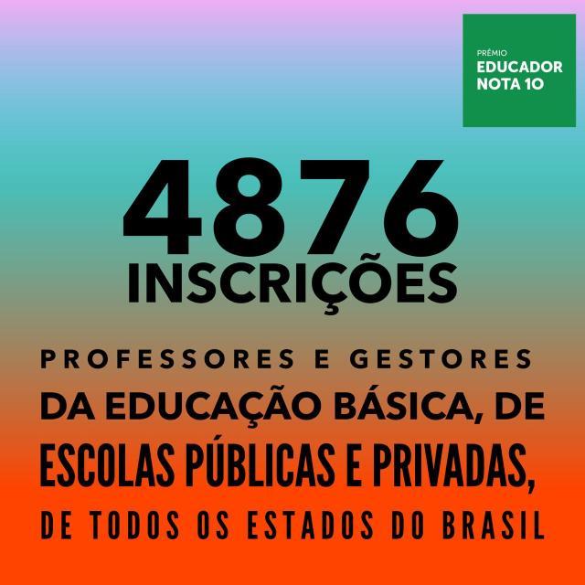 Celebramos as 4876 inscrições recebidas no Prêmio Educador Nota 10 - 2019! O crescimento de 20% em relação ao ano anterior é fruto do trabalho e do engajamento de todas as marcas envolvidas. Agradecemos a participação dos Educadores de todo o Brasil! Professor, a profissão que forma todas as profissões.